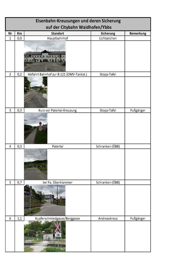 Ybbstalbahn_Eisenbahnkreuzungen_Seite_1